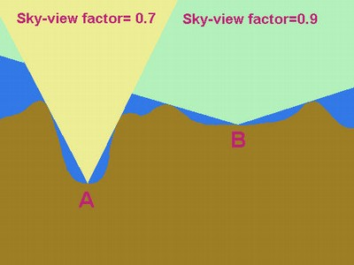 Sky-View Factor in due diverse morfologie di dolina